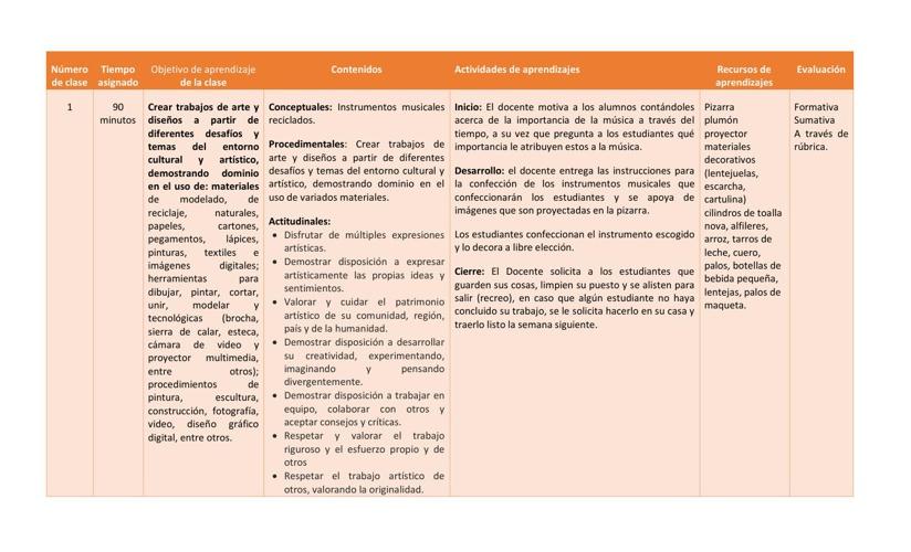 planificacion Catedra 1 (1)