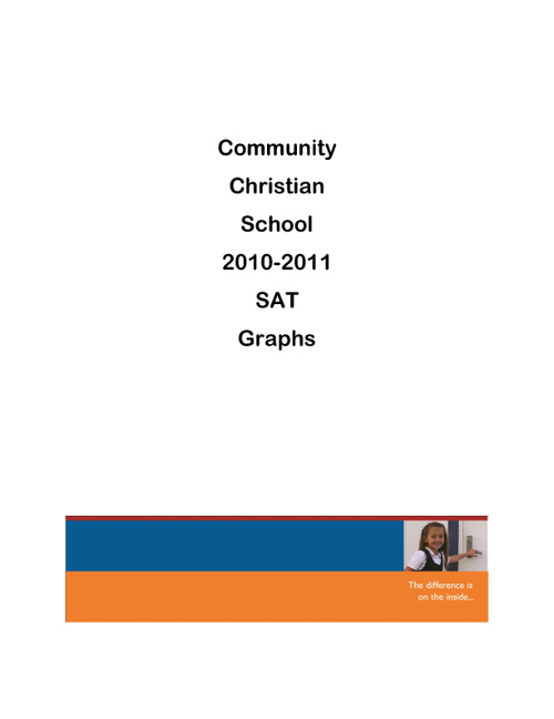Community Christian 2010 SAT Results