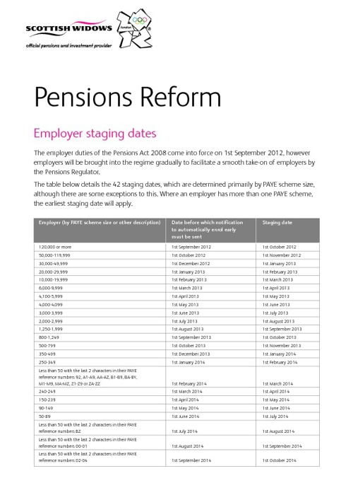 FixMyPension Resources