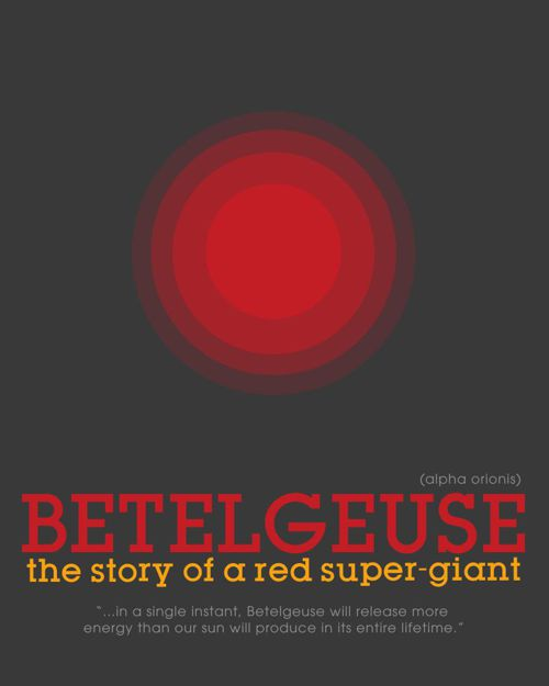Betelgeuse: The Story of a Red Super-Giant