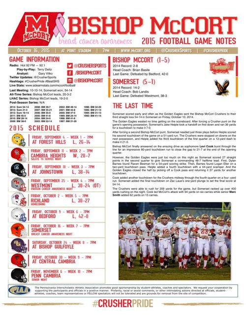 Week 7 Game Notes vs Somerset