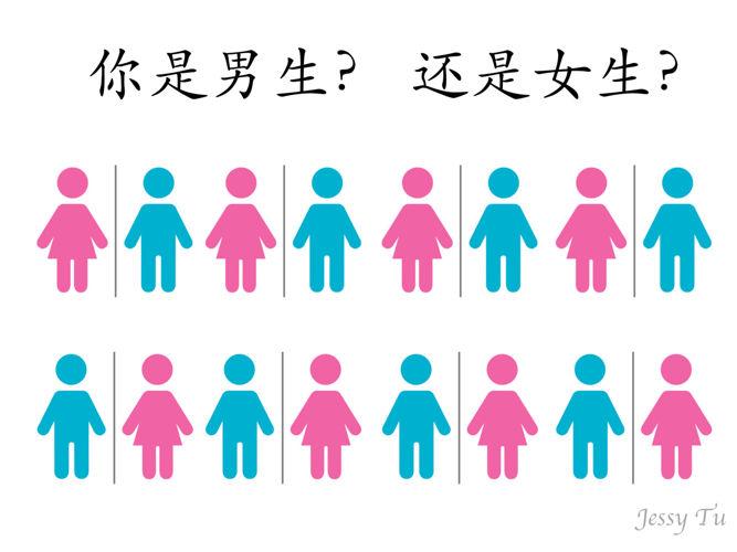 你是男生还是女生?
