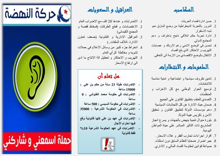 حملة أسمعني وشاركني - حركة النهضة