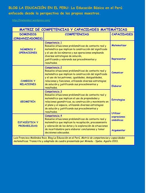 matriz-de-competencias-y-capacidades-matemc3a1ticas-pdf