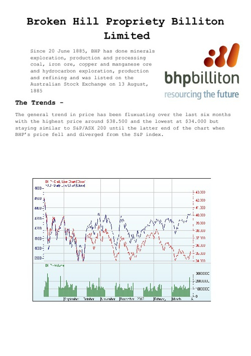 BHP Financial Literacy Assignment