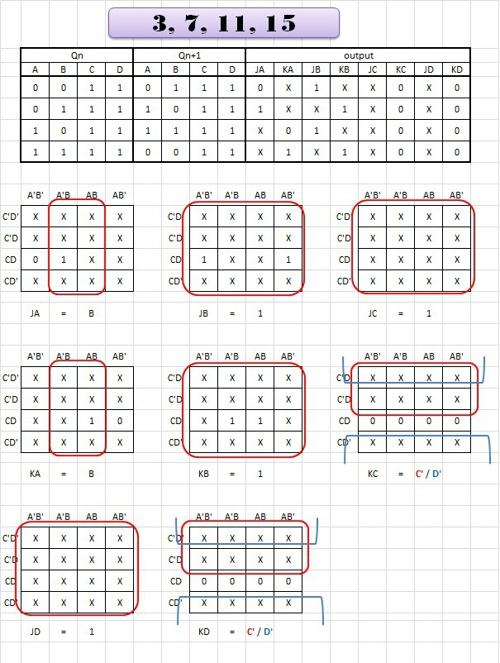 SYN TUTORIAL ANS (1-10)