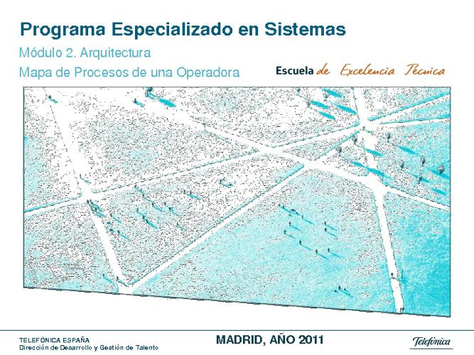 Mapa de Procesos de una Operadora