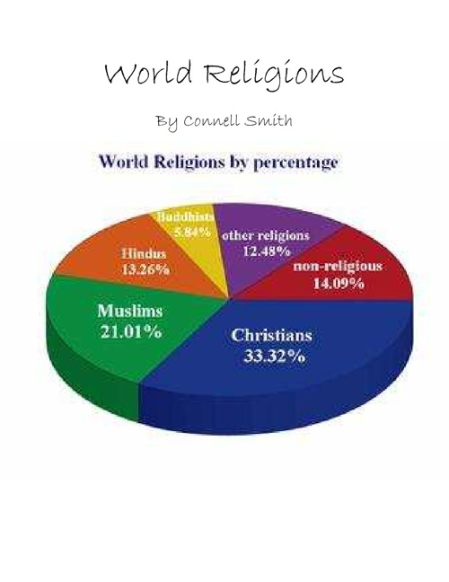 World Religions of the World Volume 1 of 10