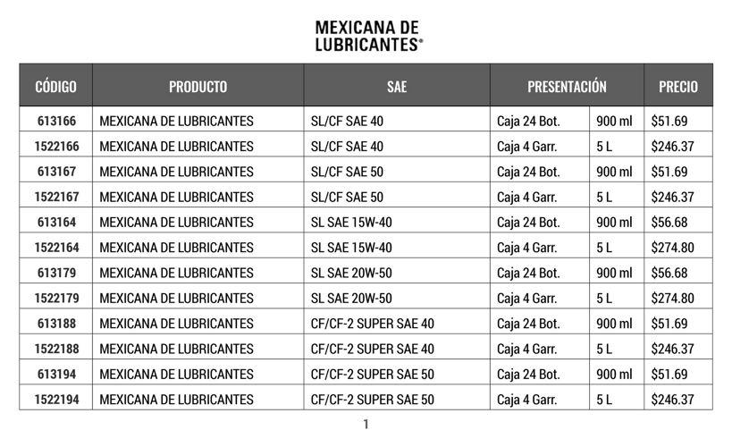 UNEGAS / Mexicana de Lubricantes