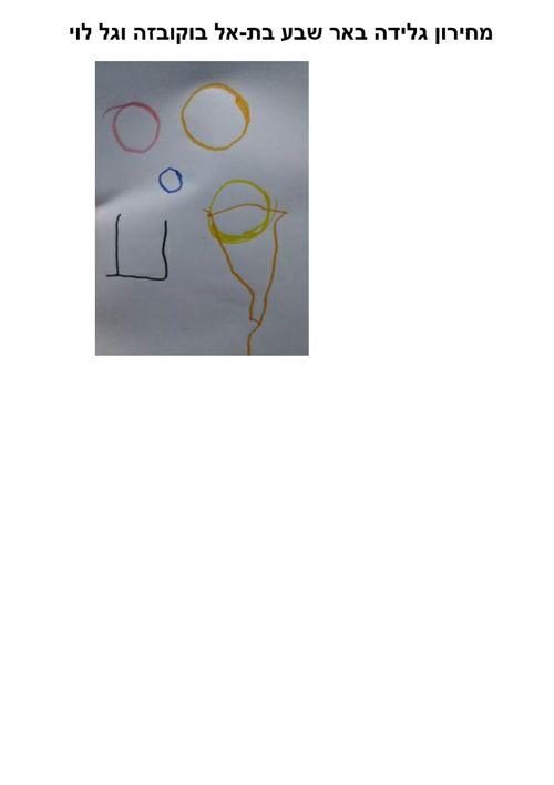 מחירון גלידה באר שבע בת-אל בוקובזה וגל לוי