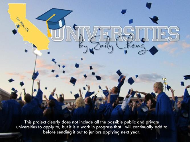 University Infographics