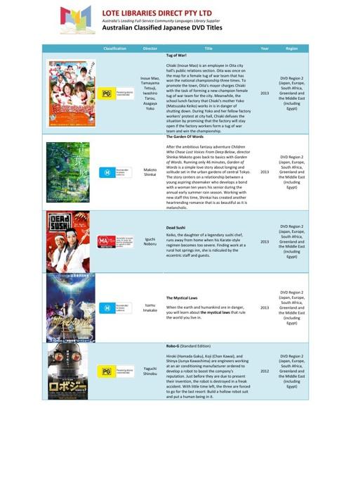 Australian Classifed Japanese DVD Titles