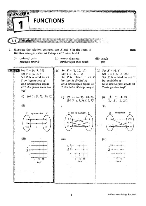 F4-AddM-WB-01 Functions