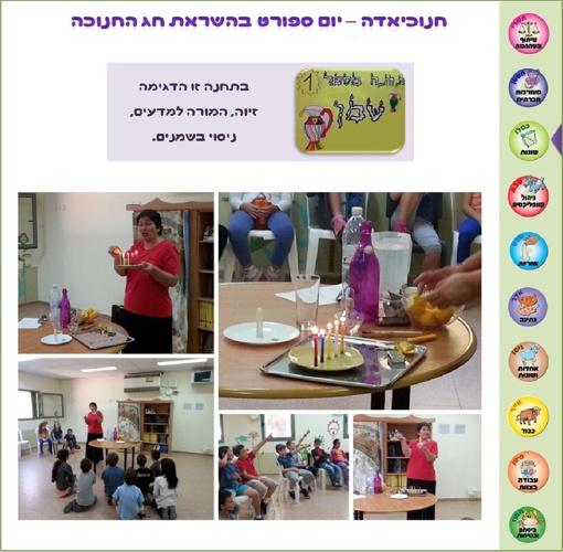אירועי חודש כסלו - בית ספר קשת - המשך