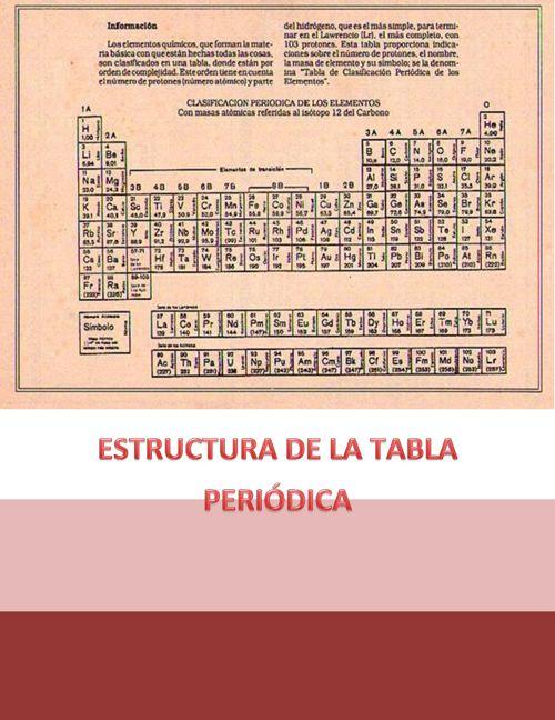 ESTRUCTURA DE LA TABLA PERIODICA