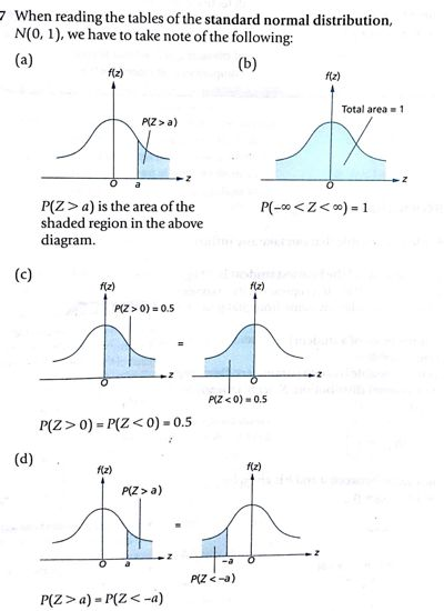 reading table distributions
