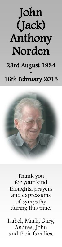 John Norden
