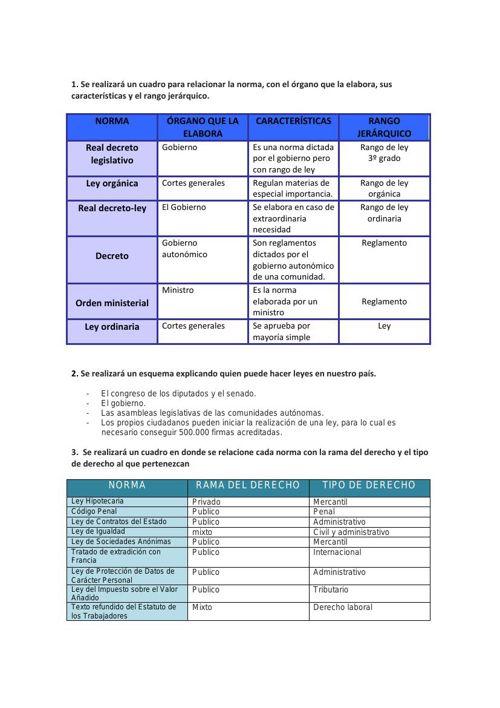ACTIVIDADES INDIVIDUALES TEMA 7