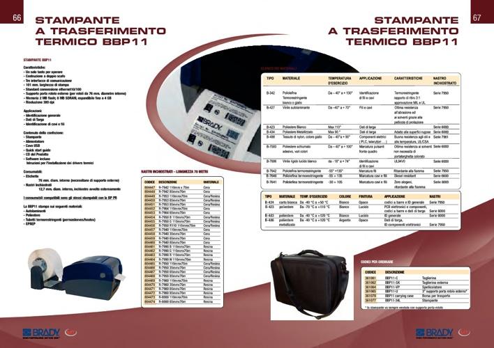 modernotecnica_catalogo_p2