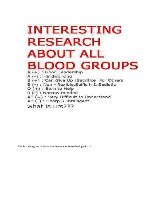 Blood group Catgorise