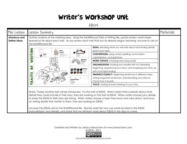 Writer's Workshop~ideas