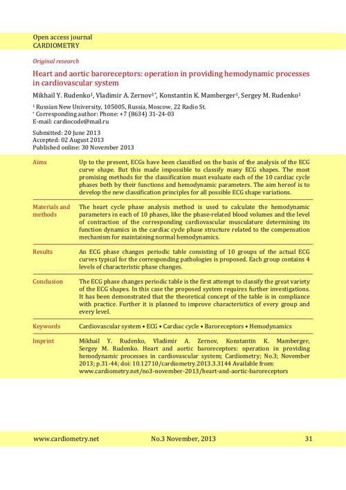 heart-and-aortic-baroreceptors