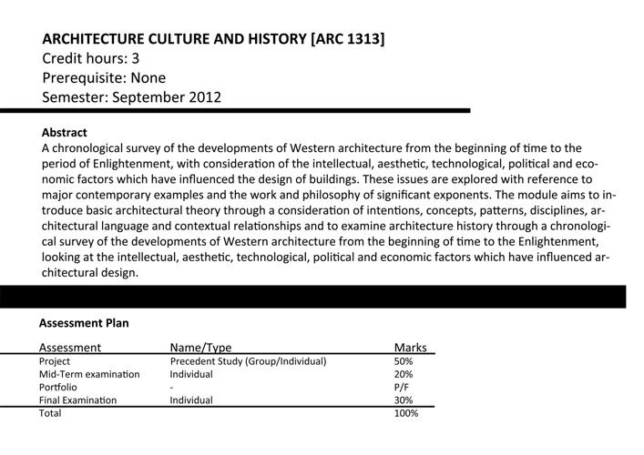 Architecture Culture and History 1 Portfolio