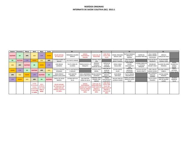 Documentos ISC 2013.1