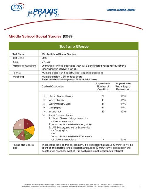 Social Studies Core