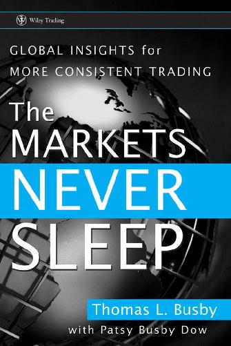 The Markets Never Sleep