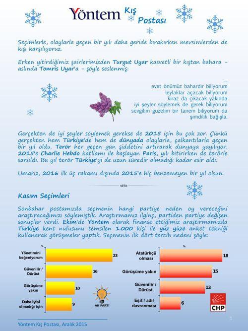 Yöntem Kış Postası 2015-2016