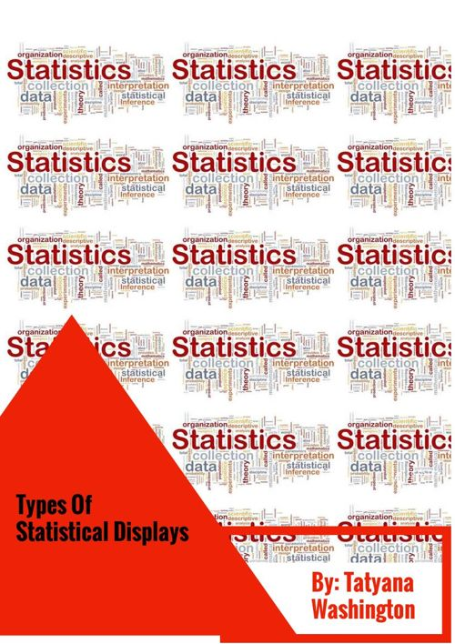 Types Of Statistical Displays