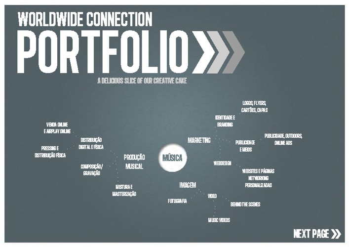 Portefólio Worldwide Connection