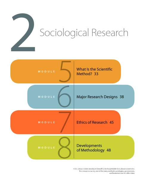 Chapter 2 - VIU Sociology