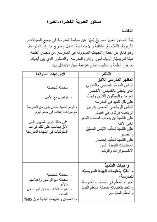 الدستور معدّل 2013-14