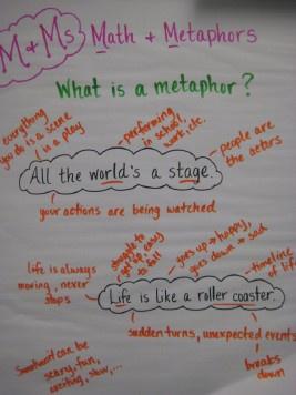 Math & Metaphors