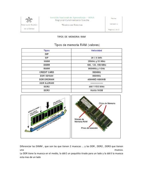 Copy of Memorias Informaticas