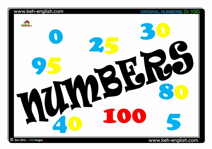 Numbers - Set 2 (VIP) no full screen ordinal 0 - 100 in fives