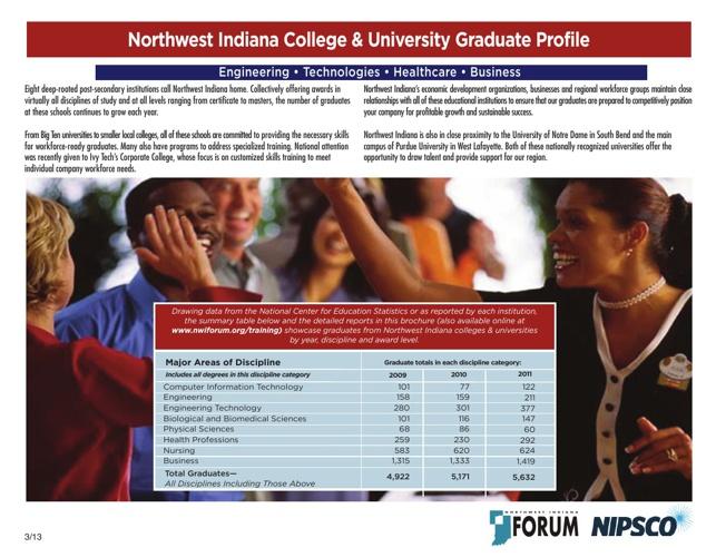 Northwest Indiana College & University Graduate Profile