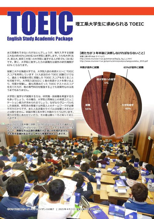 TOEIC英語学習パック2016