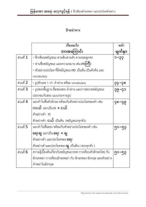ฝึกเขียนตัวหนังสือพม่า กระจายคำ สะกด และประโยค