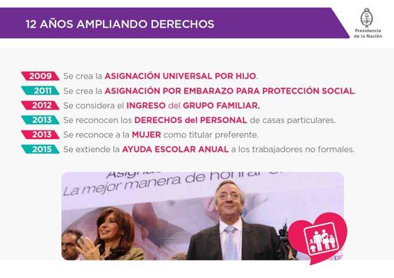 Nuevos derechos para los argentinos