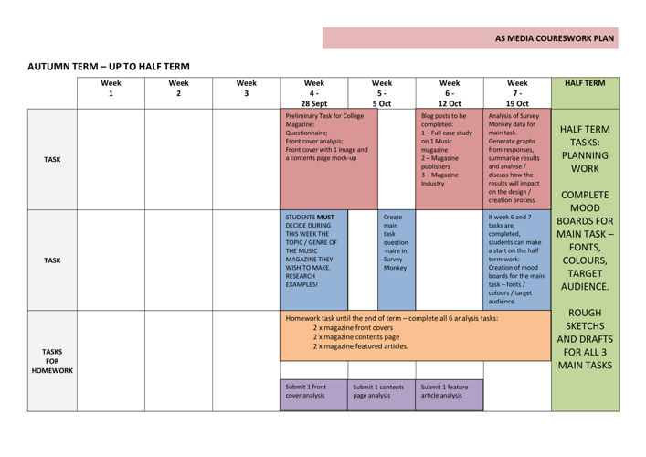 Coursework schedule