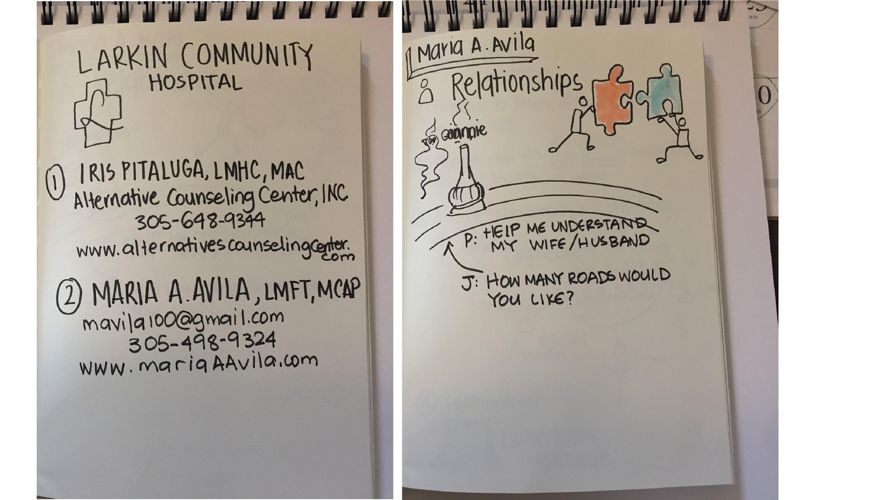 Sketchnote of Building Lasting Relationships in our Times  (1)