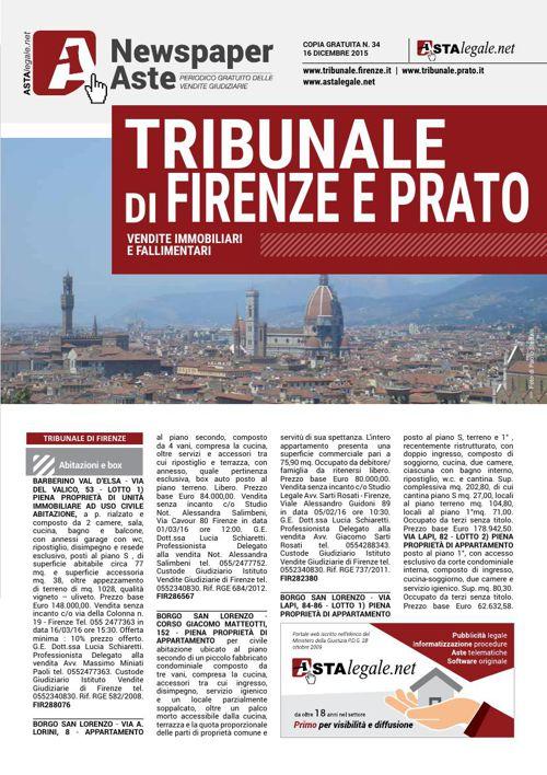 Firenze Prato dicembre 2015