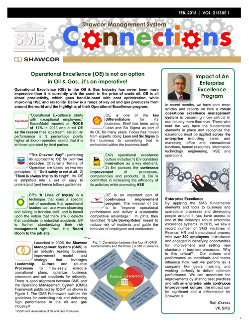 SMS Connections Q4 2015 05 Feb-Green