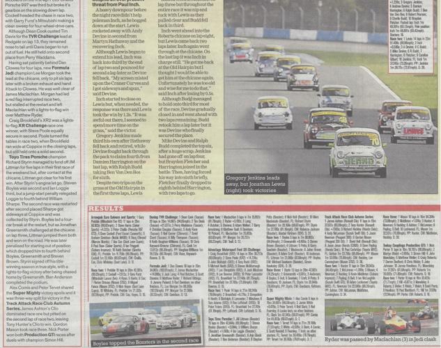 Motorsport News Donington