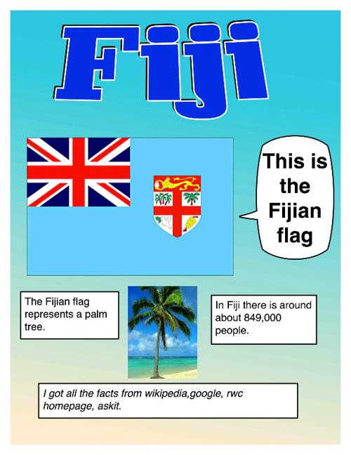 Fiji By Katarina
