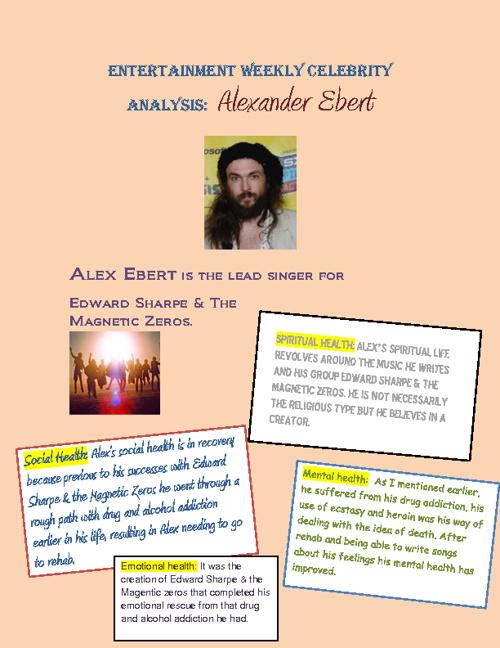 Celebrity Analysis