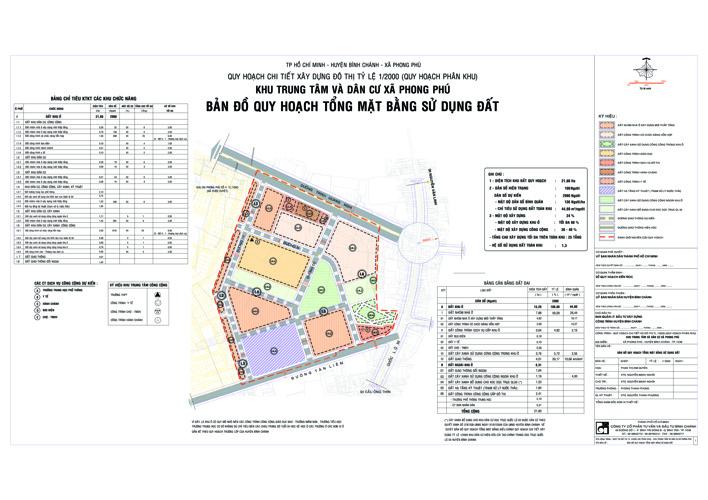 Đồ án quy hoạch  Khu trung tâm và dân cư xã Phong Phú